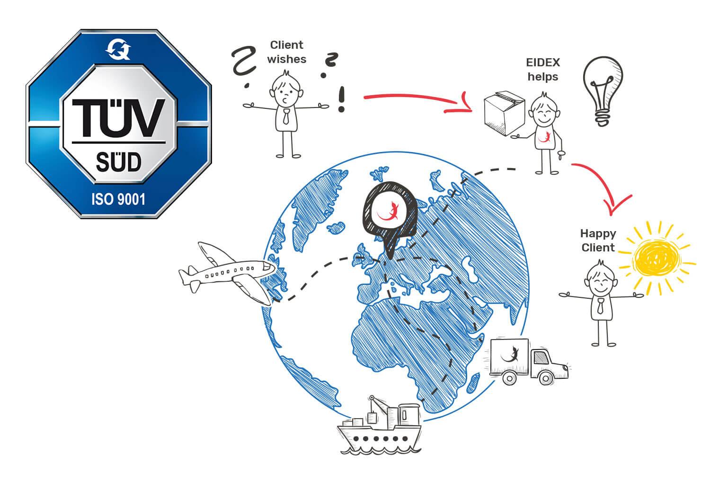 EIDEX TÜV Fullservice Werbemittel Anbieter